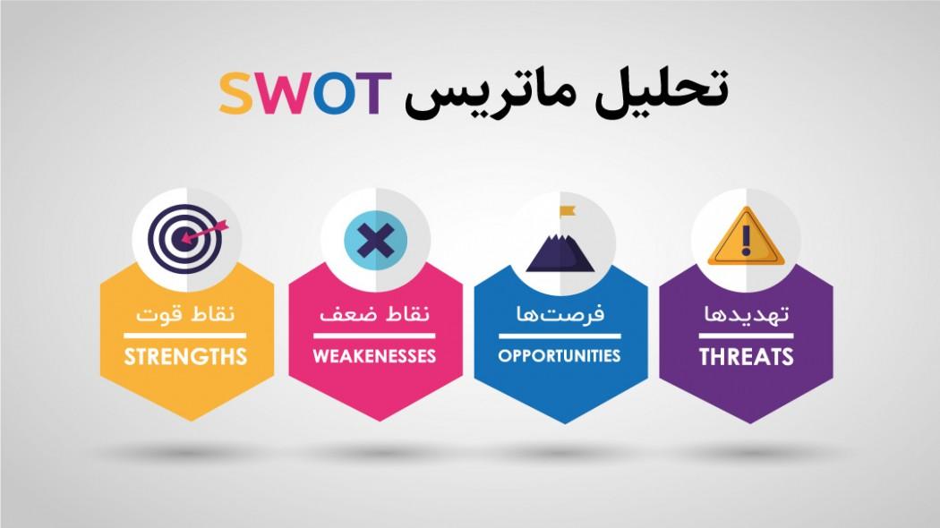 ماتریس تجزیه و تحلیل SWOT چیست؟